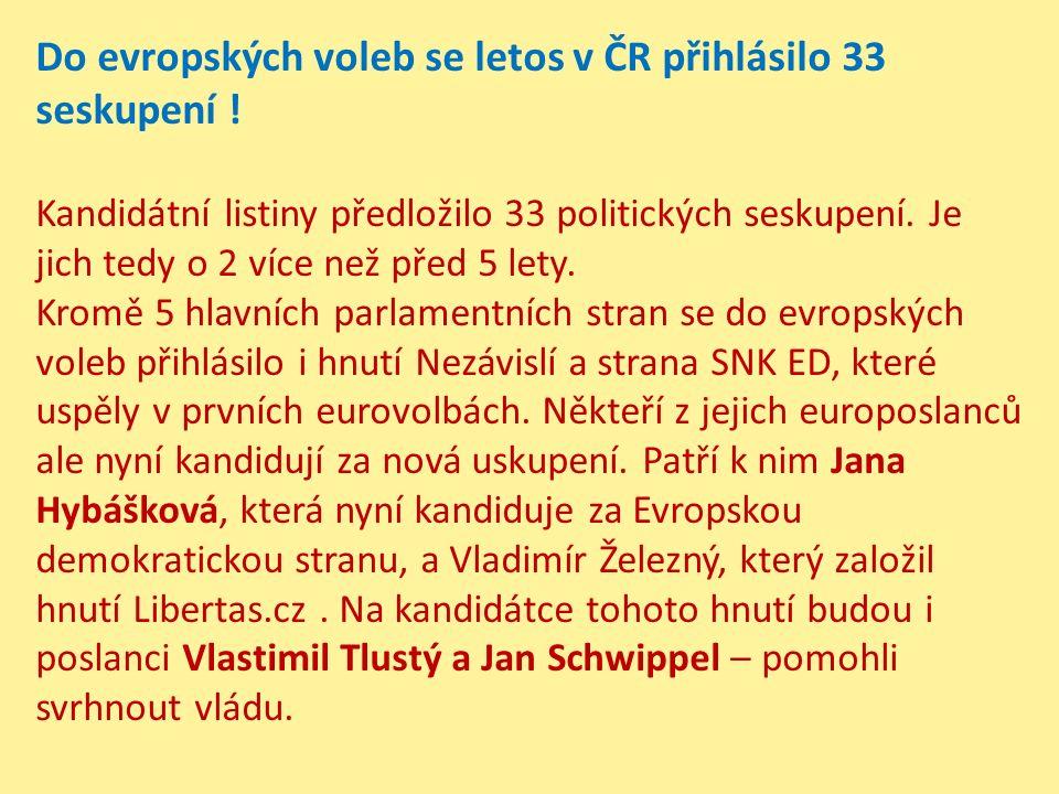 Do evropských voleb se letos v ČR přihlásilo 33 seskupení ! Kandidátní listiny předložilo 33 politických seskupení. Je jich tedy o 2 více než před 5 l