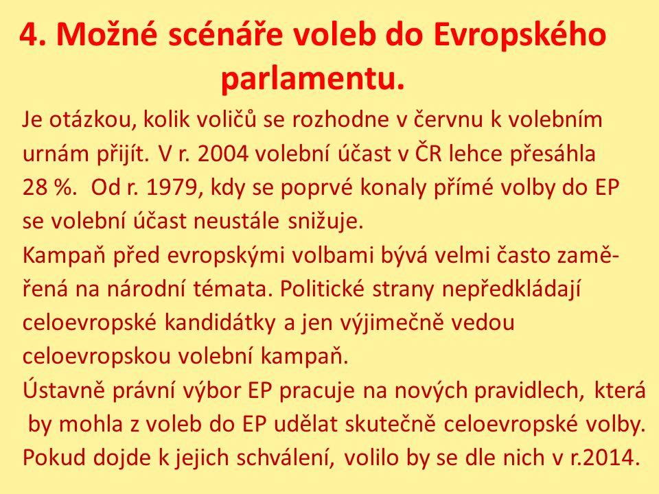 4. Možné scénáře voleb do Evropského parlamentu. Je otázkou, kolik voličů se rozhodne v červnu k volebním urnám přijít. V r. 2004 volební účast v ČR l