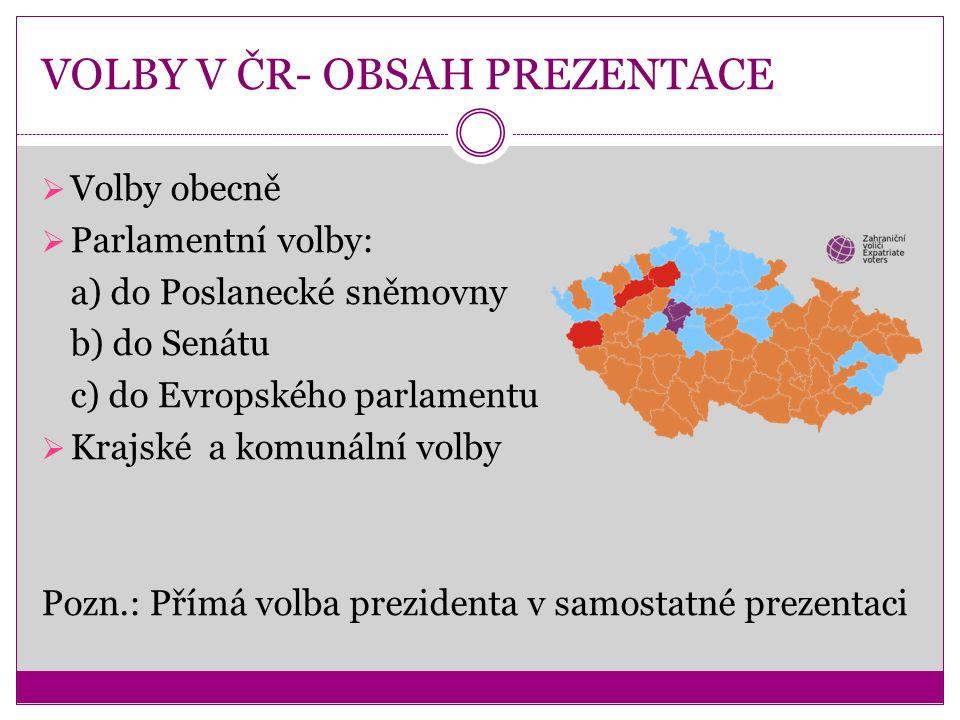 OTÁZKY NA ZÁVĚR 1) Jak často se konají volby do Evropského parlamentu.
