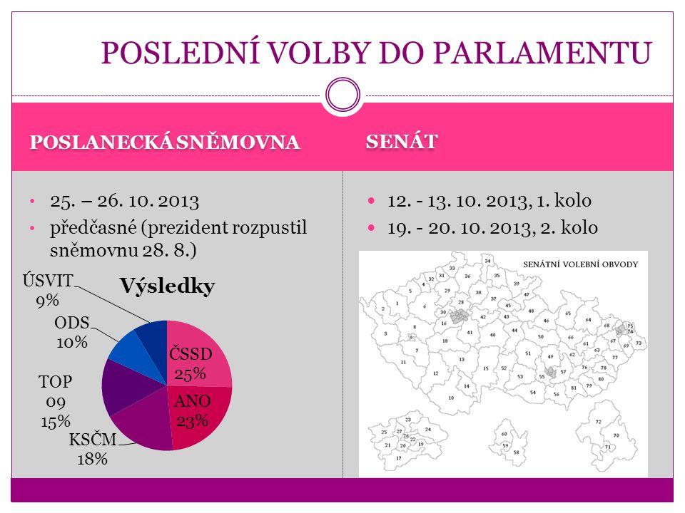 POSLANECKÁ SNĚMOVNA SENÁT 25. – 26. 10. 2013 předčasné (prezident rozpustil sněmovnu 28.
