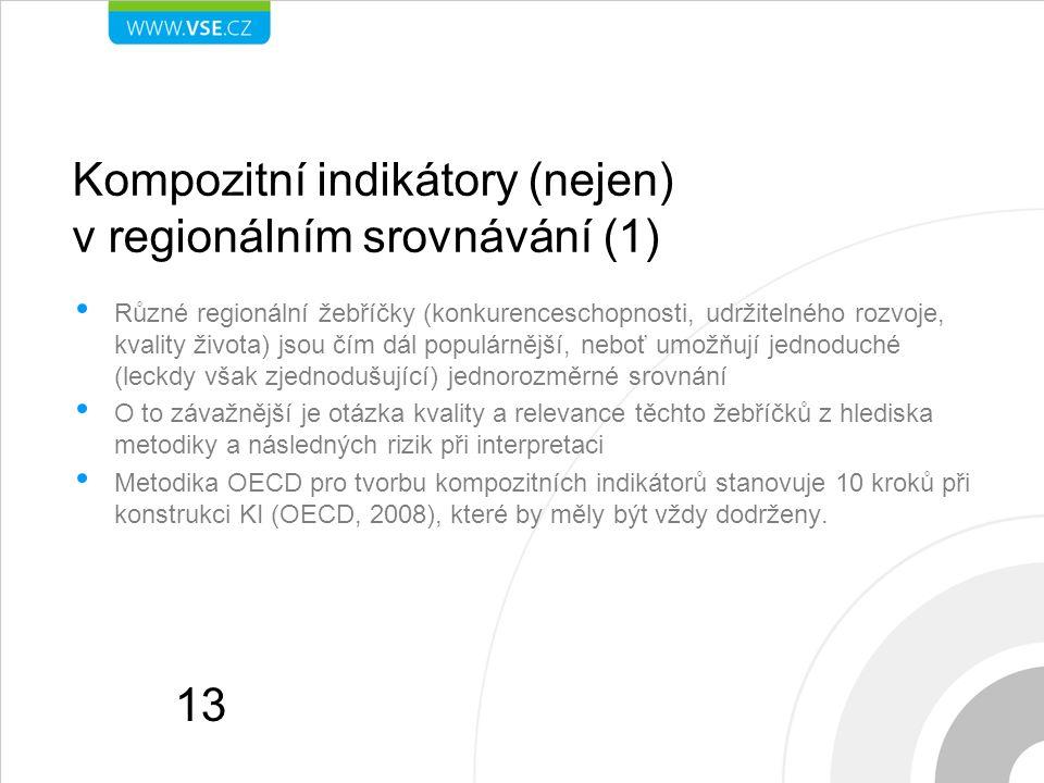 Kompozitní indikátory (nejen) v regionálním srovnávání (1) Různé regionální žebříčky (konkurenceschopnosti, udržitelného rozvoje, kvality života) jsou