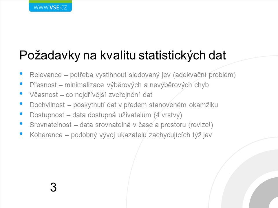 Požadavky na kvalitu statistických dat Relevance – potřeba vystihnout sledovaný jev (adekvační problém) Přesnost – minimalizace výběrových a nevýběrových chyb Včasnost – co nejdřívější zveřejnění dat Dochvilnost – poskytnutí dat v předem stanoveném okamžiku Dostupnost – data dostupná uživatelům (4 vrstvy) Srovnatelnost – data srovnatelná v čase a prostoru (revize!) Koherence – podobný vývoj ukazatelů zachycujících týž jev 3