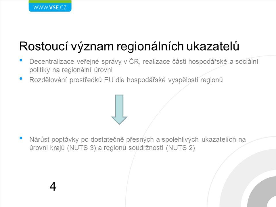 Rostoucí význam regionálních ukazatelů Decentralizace veřejné správy v ČR, realizace části hospodářské a sociální politiky na regionální úrovni Rozděl