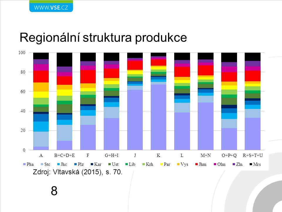 Regionální struktura produkce 8 Zdroj: Vltavská (2015), s. 70.