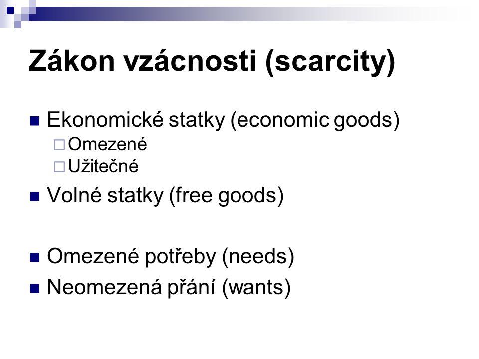 Zákon vzácnosti (scarcity) Ekonomické statky (economic goods)  Omezené  Užitečné Volné statky (free goods) Omezené potřeby (needs) Neomezená přání (wants)