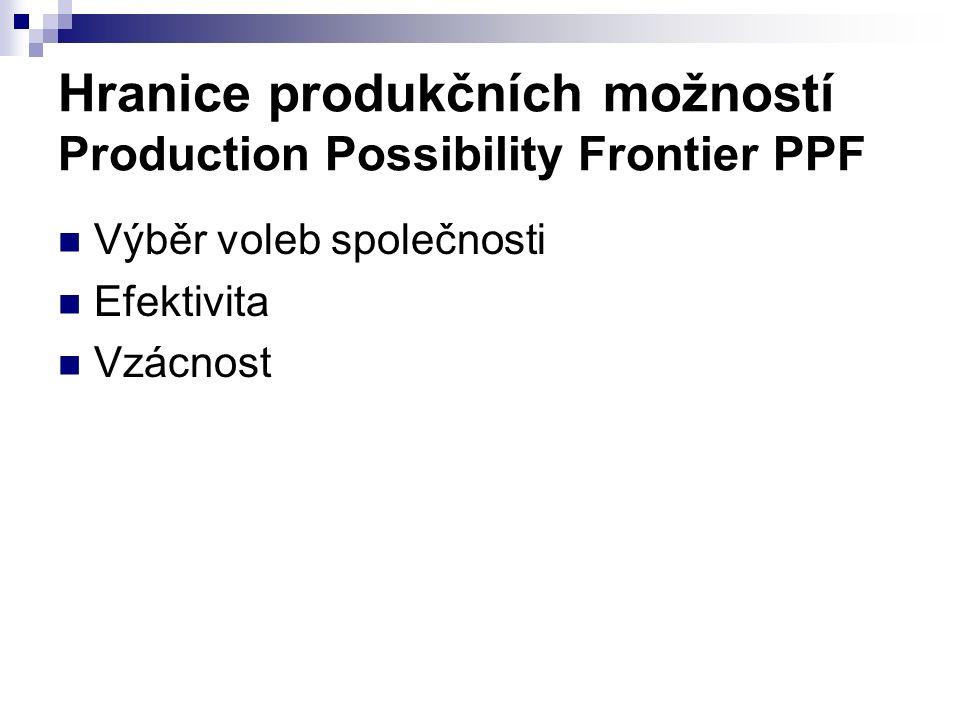 Hranice produkčních možností Production Possibility Frontier PPF Výběr voleb společnosti Efektivita Vzácnost