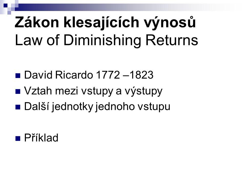 Zákon klesajících výnosů Law of Diminishing Returns David Ricardo 1772 –1823 Vztah mezi vstupy a výstupy Další jednotky jednoho vstupu Příklad
