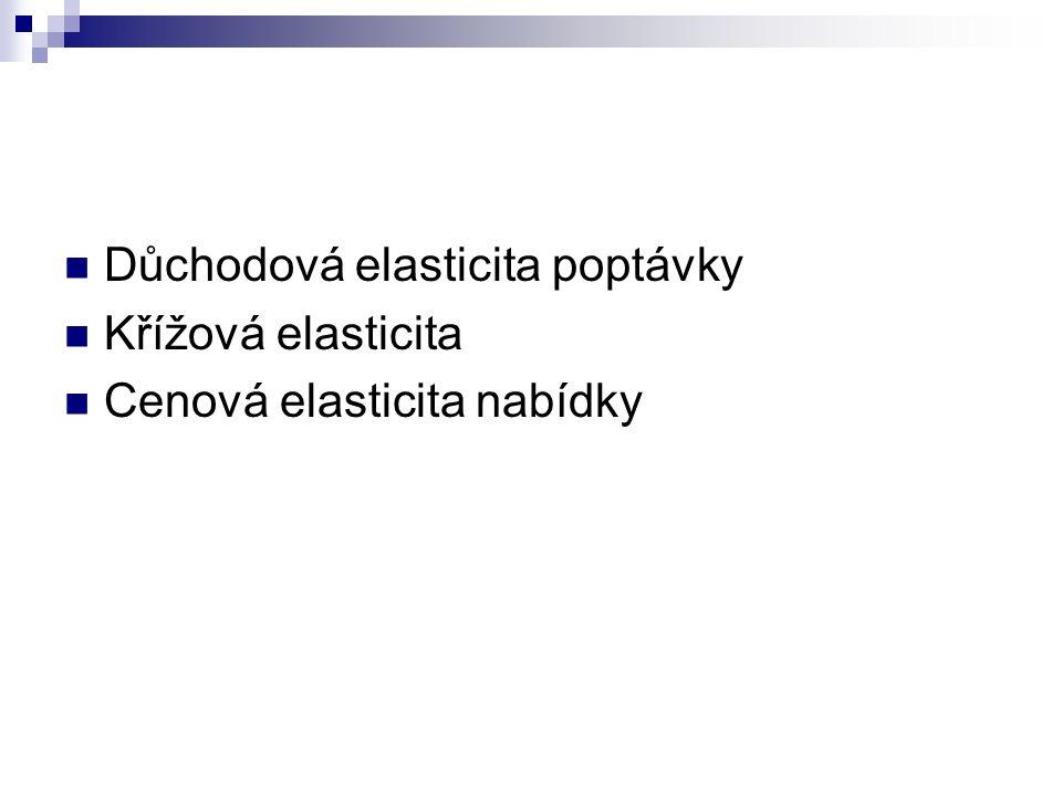 Důchodová elasticita poptávky Křížová elasticita Cenová elasticita nabídky