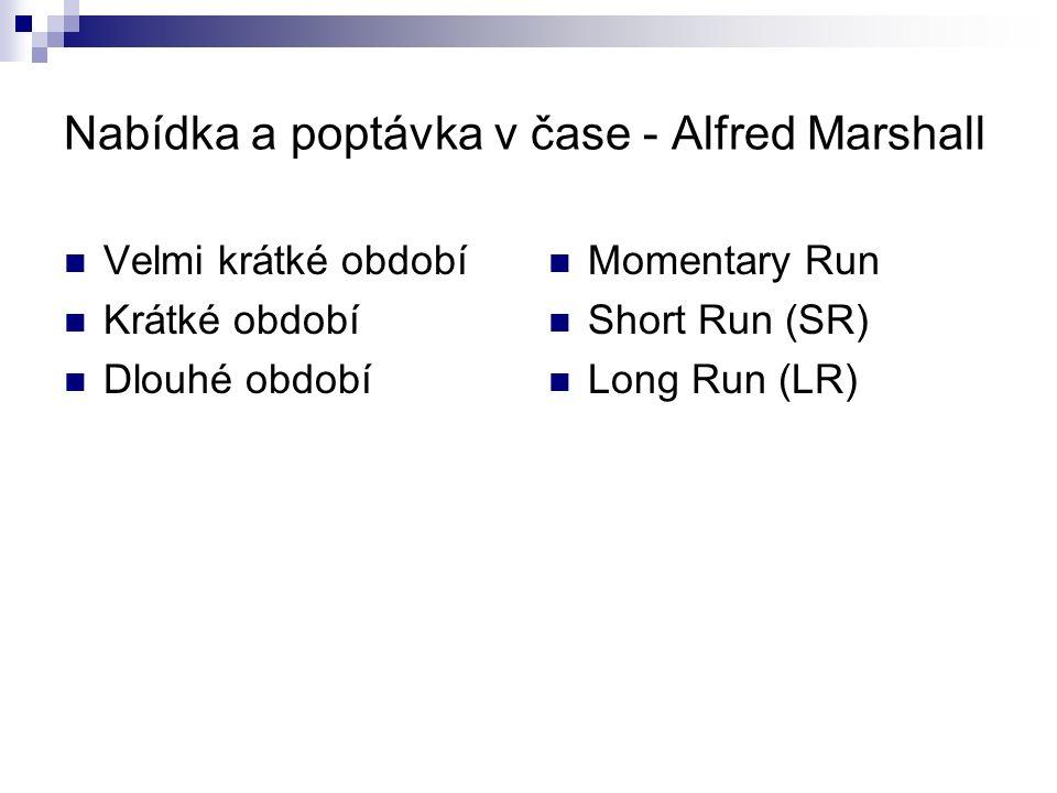 Nabídka a poptávka v čase - Alfred Marshall Velmi krátké období Krátké období Dlouhé období Momentary Run Short Run (SR) Long Run (LR)