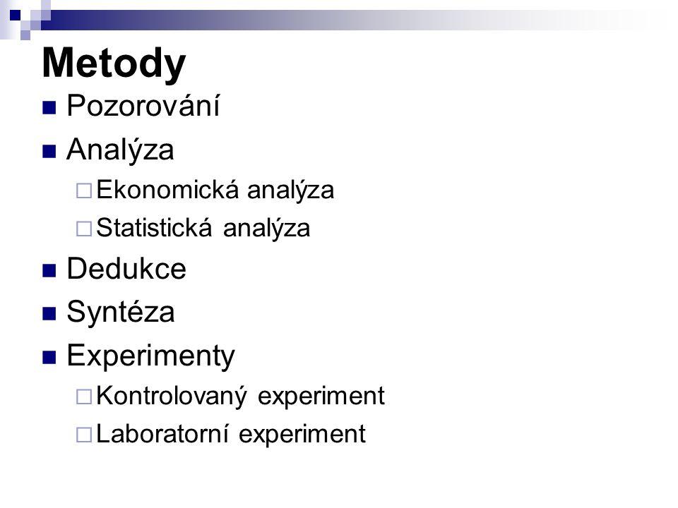 Metody Pozorování Analýza  Ekonomická analýza  Statistická analýza Dedukce Syntéza Experimenty  Kontrolovaný experiment  Laboratorní experiment