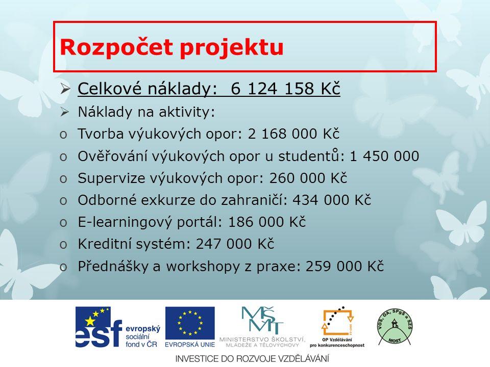  Celkové náklady: 6 124 158 Kč  Náklady na aktivity: oTvorba výukových opor: 2 168 000 Kč oOvěřování výukových opor u studentů: 1 450 000 oSupervize výukových opor: 260 000 Kč oOdborné exkurze do zahraničí: 434 000 Kč oE-learningový portál: 186 000 Kč oKreditní systém: 247 000 Kč oPřednášky a workshopy z praxe: 259 000 Kč Rozpočet projektu