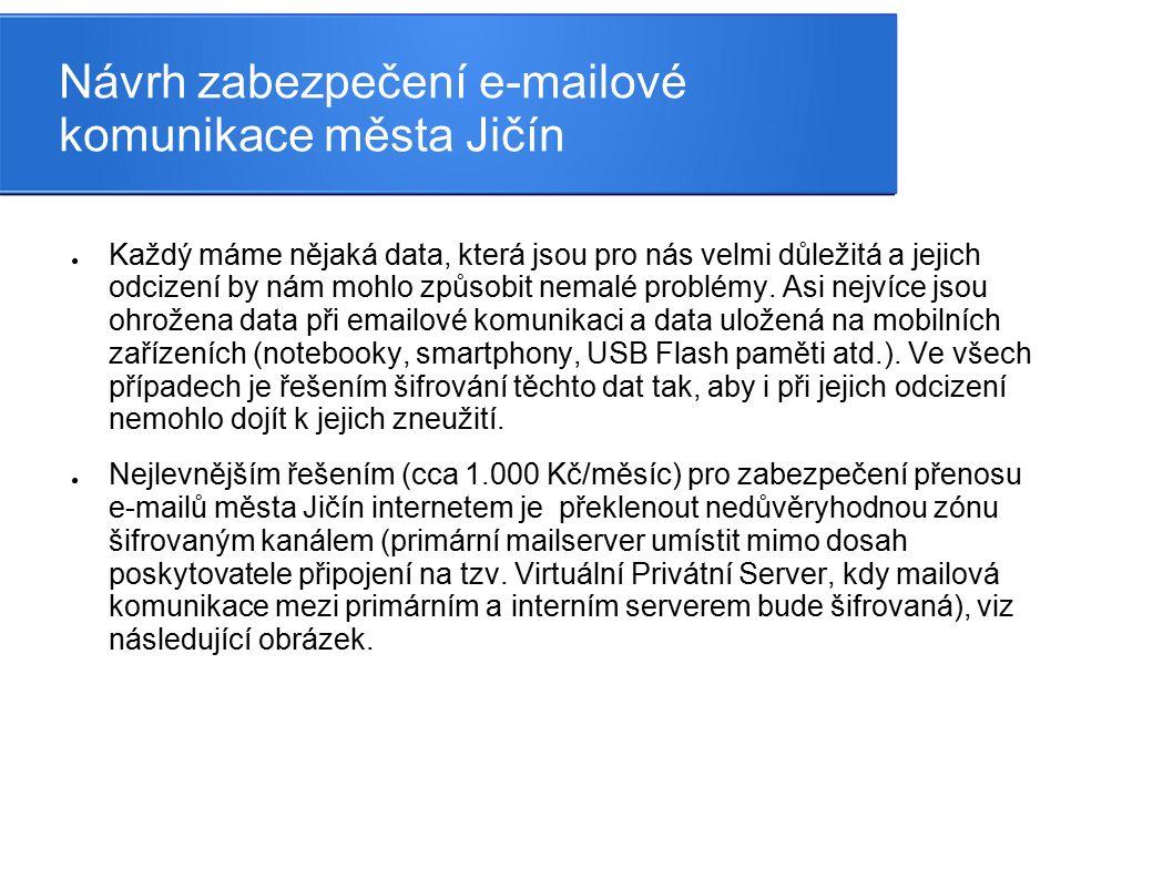 Návrh zabezpečení e-mailové komunikace města Jičín ● Každý máme nějaká data, která jsou pro nás velmi důležitá a jejich odcizení by nám mohlo způsobit nemalé problémy.