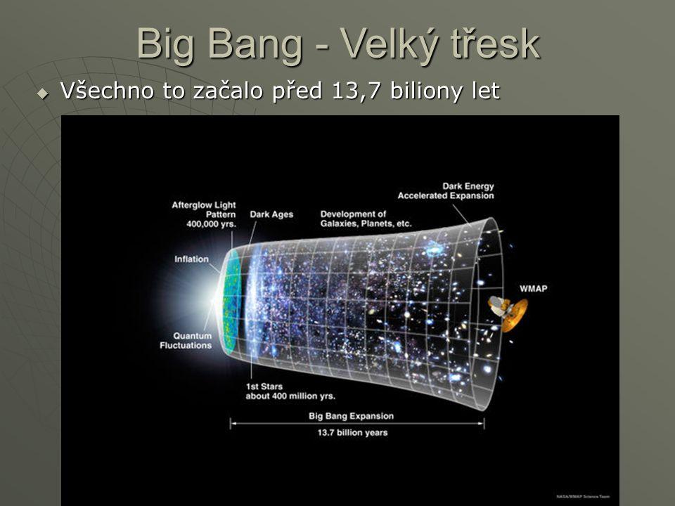 Big Bang - Velký třesk  Všechno to začalo před 13,7 biliony let