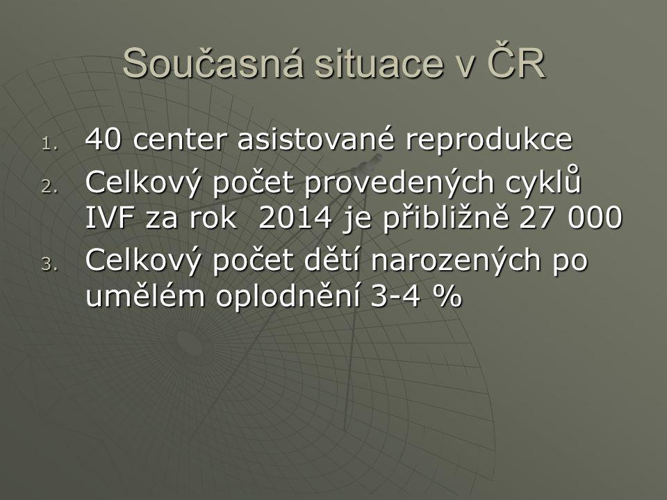 Současná situace v ČR 1. 40 center asistované reprodukce 2.