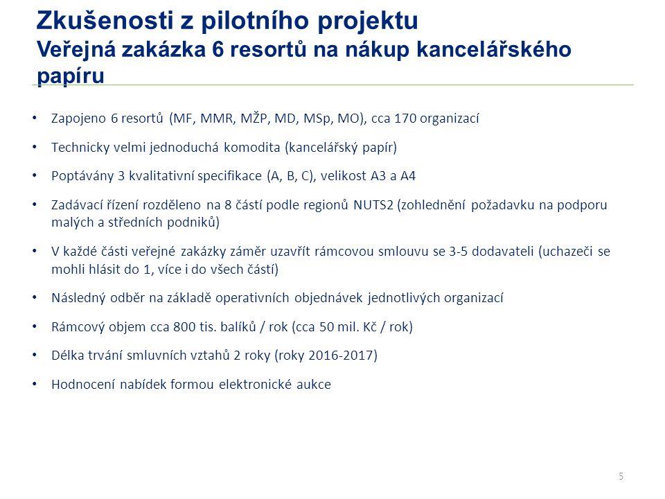 5 Zkušenosti z pilotního projektu Veřejná zakázka 6 resortů na nákup kancelářského papíru Zapojeno 6 resortů (MF, MMR, MŽP, MD, MSp, MO), cca 170 organizací Technicky velmi jednoduchá komodita (kancelářský papír) Poptávány 3 kvalitativní specifikace (A, B, C), velikost A3 a A4 Zadávací řízení rozděleno na 8 částí podle regionů NUTS2 (zohlednění požadavku na podporu malých a středních podniků) V každé části veřejné zakázky záměr uzavřít rámcovou smlouvu se 3-5 dodavateli (uchazeči se mohli hlásit do 1, více i do všech částí) Následný odběr na základě operativních objednávek jednotlivých organizací Rámcový objem cca 800 tis.