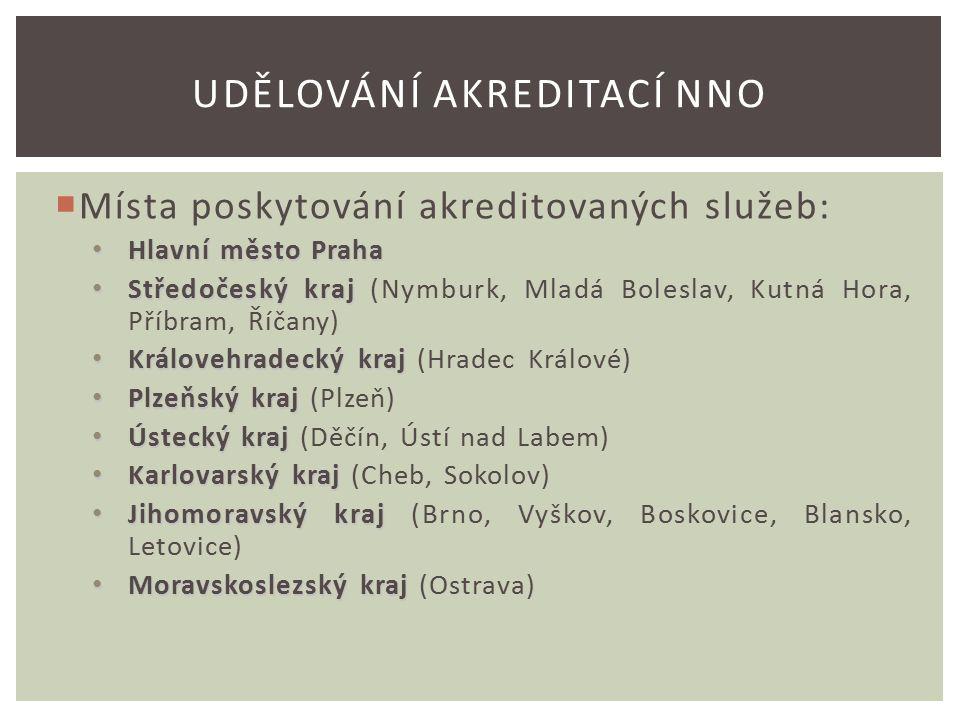 """ Dotační titul: """"Rozvoj služeb pro oběti trestné činnosti poskytovaných na základě zákona č."""