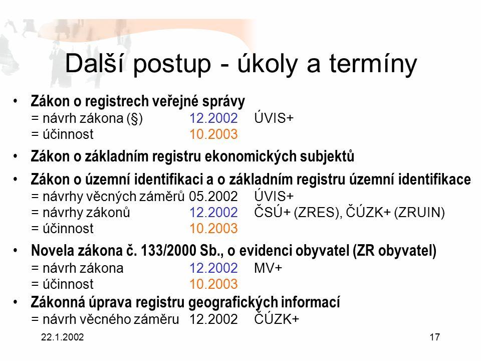 22.1.200217 Další postup - úkoly a termíny Zákon o registrech veřejné správy = návrh zákona (§)12.2002ÚVIS+ = účinnost10.2003 Zákon o základním registru ekonomických subjektů Zákon o územní identifikaci a o základním registru územní identifikace = návrhy věcných záměrů05.2002ÚVIS+ = návrhy zákonů12.2002ČSÚ+ (ZRES), ČÚZK+ (ZRUIN) = účinnost10.2003 Novela zákona č.