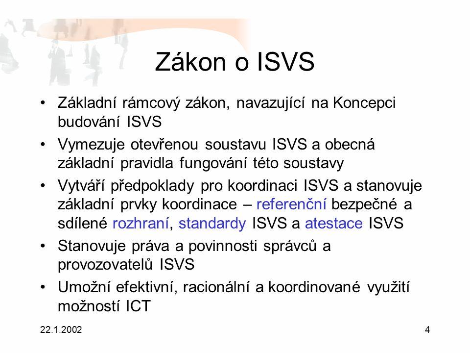 22.1.20024 Zákon o ISVS Základní rámcový zákon, navazující na Koncepci budování ISVS Vymezuje otevřenou soustavu ISVS a obecná základní pravidla fungování této soustavy Vytváří předpoklady pro koordinaci ISVS a stanovuje základní prvky koordinace – referenční bezpečné a sdílené rozhraní, standardy ISVS a atestace ISVS Stanovuje práva a povinnosti správců a provozovatelů ISVS Umožní efektivní, racionální a koordinované využití možností ICT