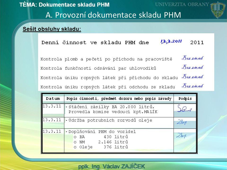 TÉMA: Dokumentace skladu PHM pplk. Ing. Václav ZAJÍČEK Sešit obsluhy skladu: A.