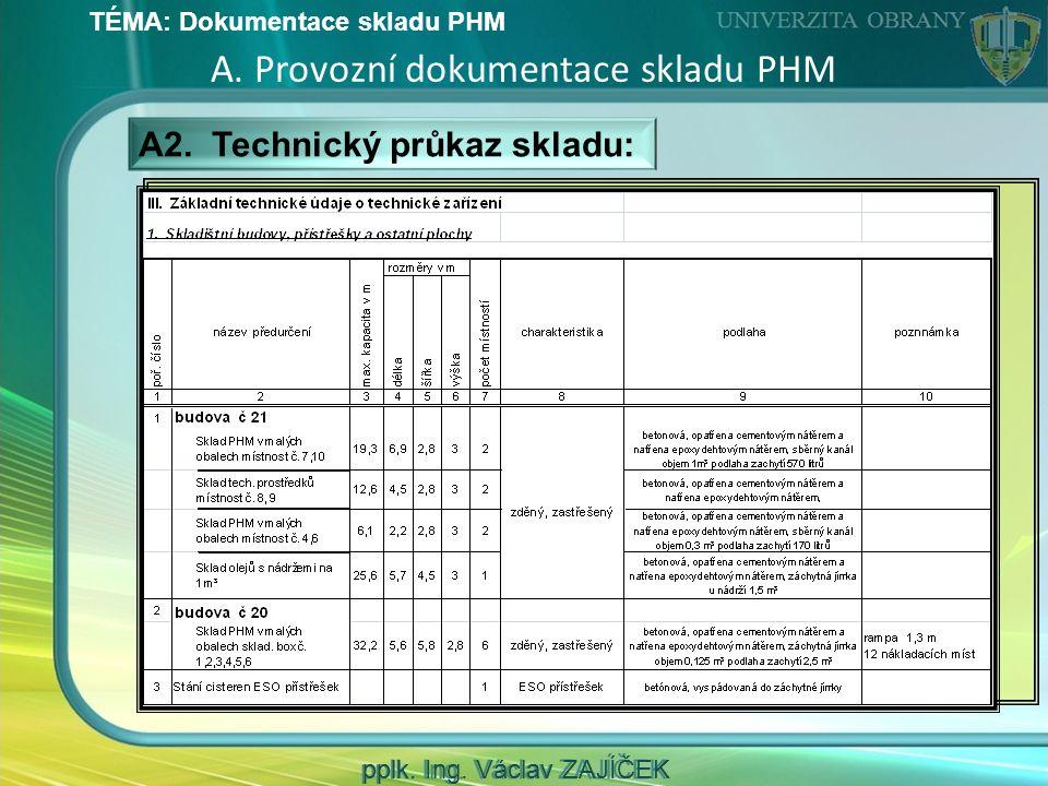 TÉMA: Dokumentace skladu PHM pplk. Ing. Václav ZAJÍČEK A.