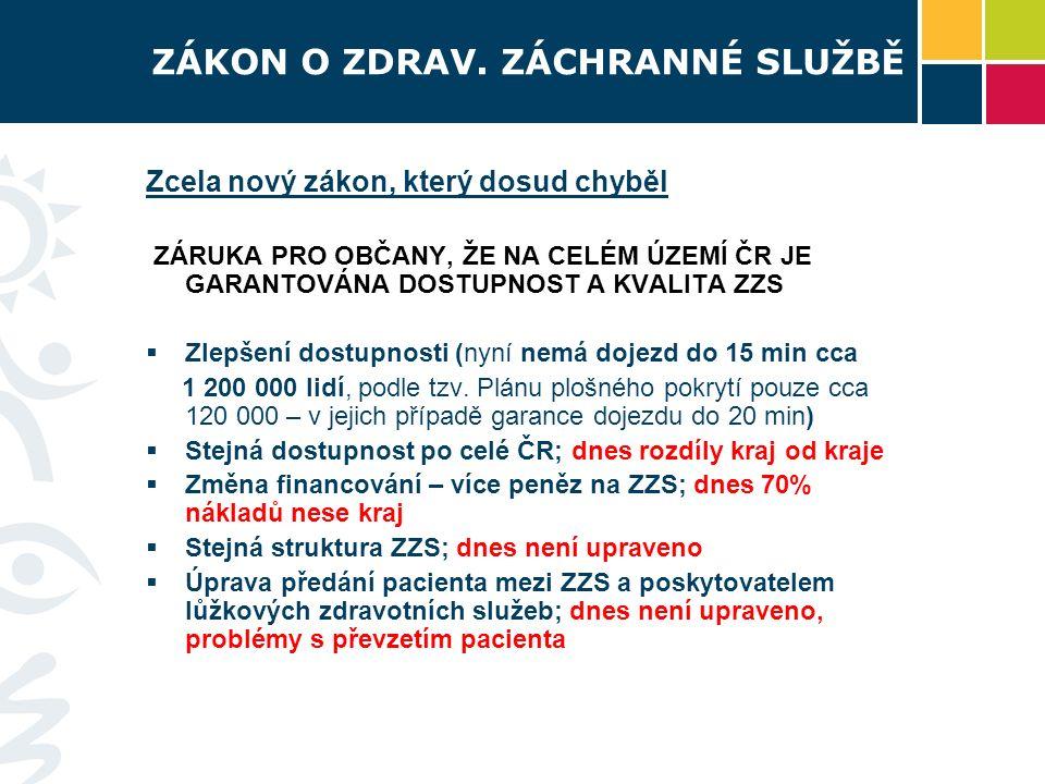ZÁKON O ZDRAV.
