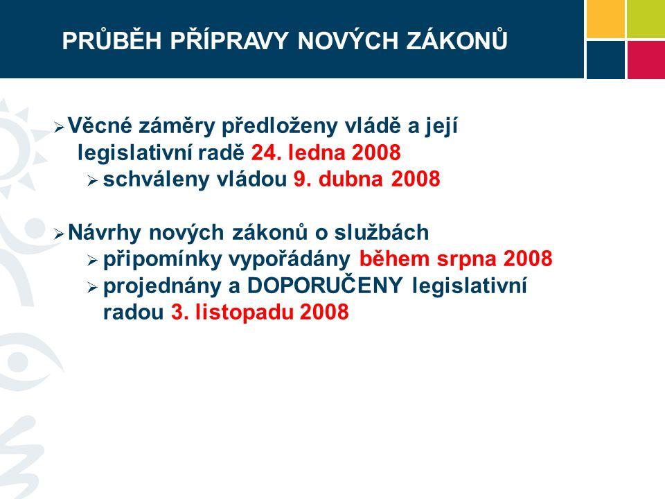 PRŮBĚH PŘÍPRAVY NOVÝCH ZÁKONŮ  Věcné záměry předloženy vládě a její legislativní radě 24.