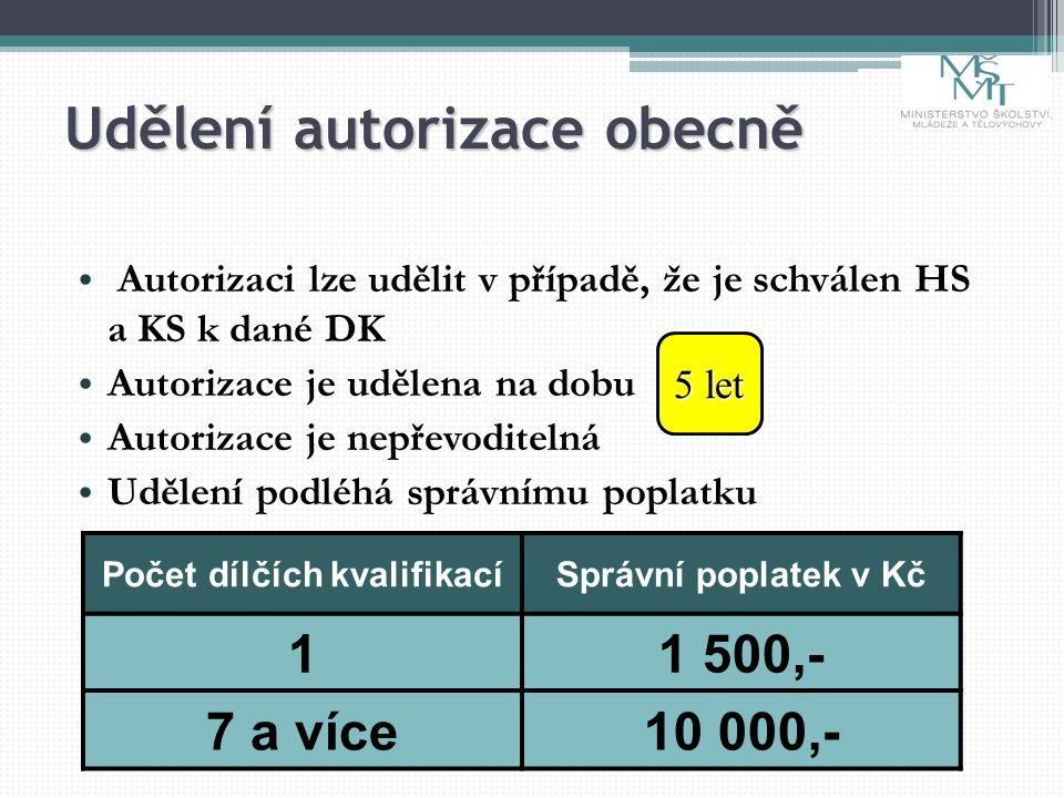 Udělení autorizace obecně Autorizaci lze udělit v případě, že je schválen HS a KS k dané DK Autorizace je udělena na dobu Autorizace je nepřevoditelná Udělení podléhá správnímu poplatku 5 let Počet dílčích kvalifikacíSprávní poplatek v Kč 11 500,- 7 a více10 000,-