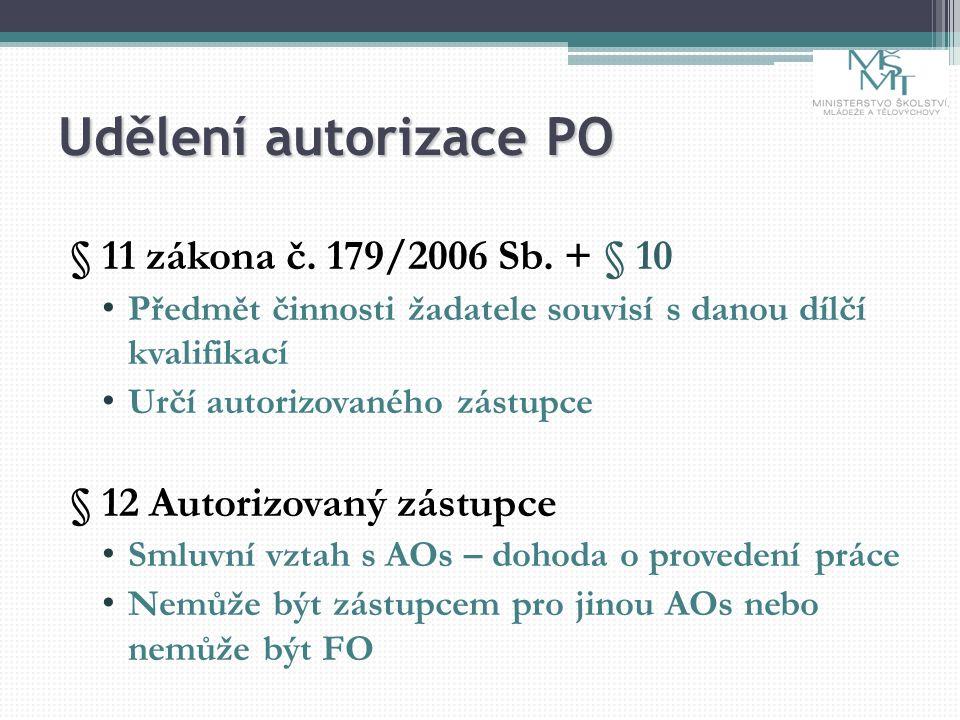 Udělení autorizace PO § 11 zákona č. 179/2006 Sb. + § 10 Předmět činnosti žadatele souvisí s danou dílčí kvalifikací Určí autorizovaného zástupce § 12