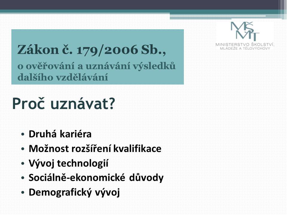 Proč uznávat? Druhá kariéra Možnost rozšíření kvalifikace Vývoj technologií Sociálně-ekonomické důvody Demografický vývoj Zákon č. 179/2006 Sb., o ově