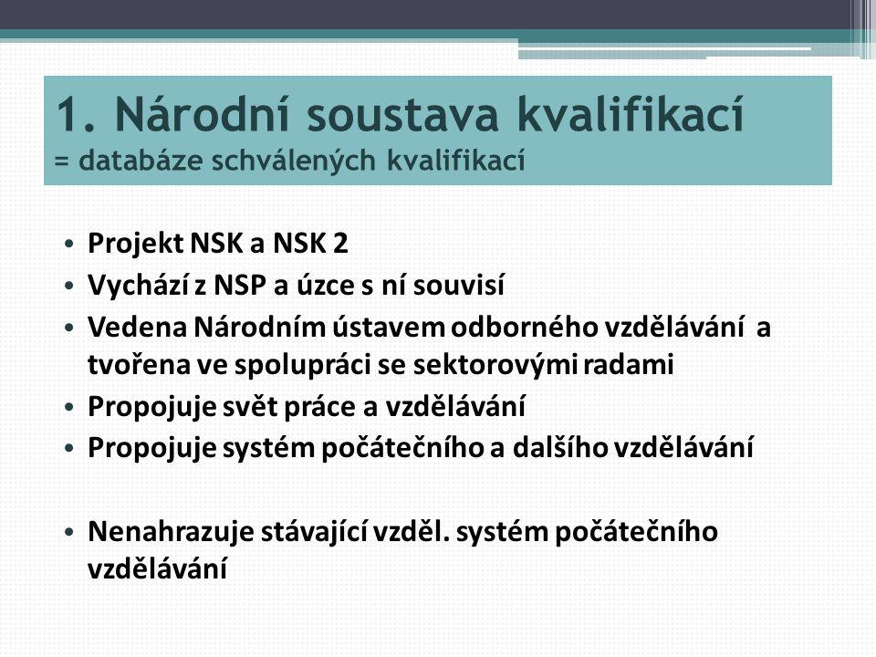 1. Národní soustava kvalifikací = databáze schválených kvalifikací Projekt NSK a NSK 2 Vychází z NSP a úzce s ní souvisí Vedena Národním ústavem odbor