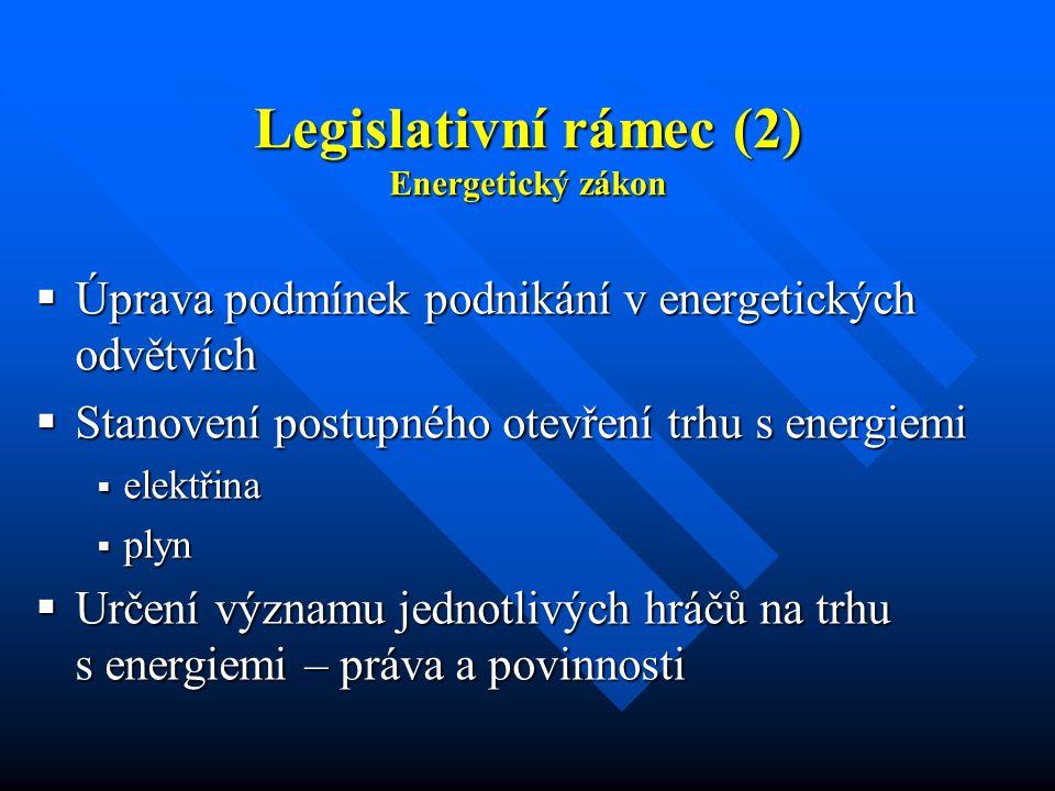 Legislativní rámec (2) Energetický zákon  Úprava podmínek podnikání v energetických odvětvích  Stanovení postupného otevření trhu s energiemi  elektřina  plyn  Určení významu jednotlivých hráčů na trhu s energiemi – práva a povinnosti