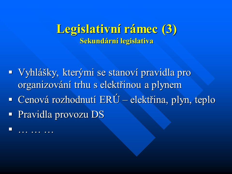 Legislativní rámec (3) Sekundární legislativa  Vyhlášky, kterými se stanoví pravidla pro organizování trhu s elektřinou a plynem  Cenová rozhodnutí