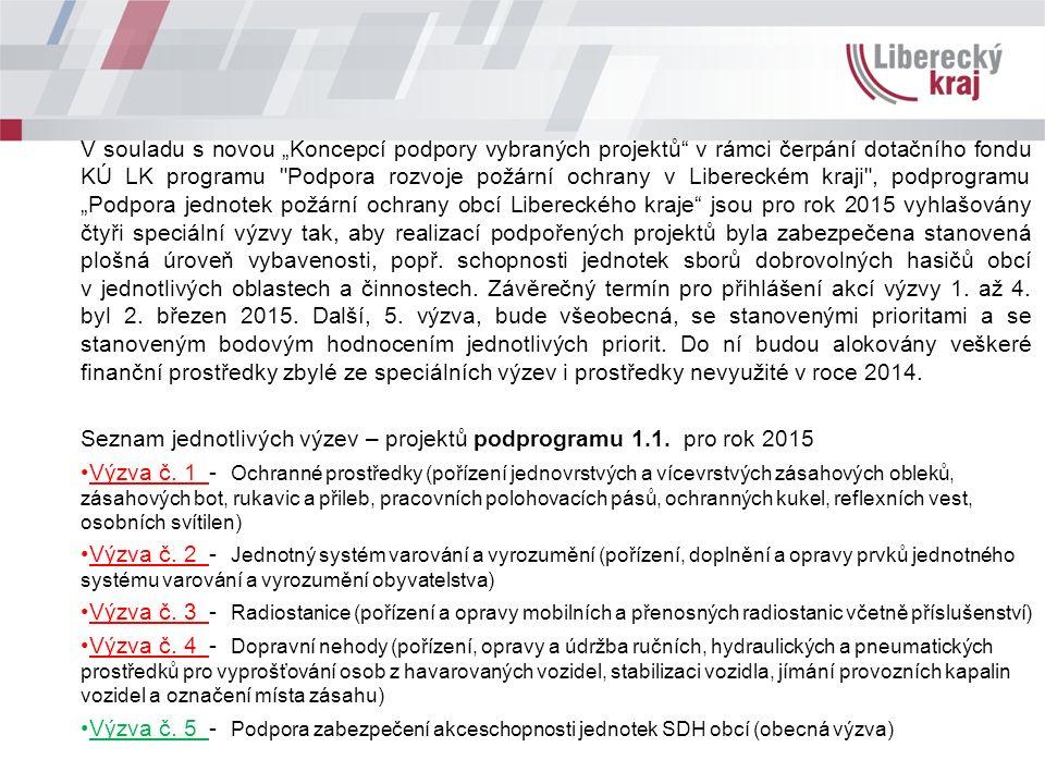 """V souladu s novou """"Koncepcí podpory vybraných projektů v rámci čerpání dotačního fondu KÚ LK programu Podpora rozvoje požární ochrany v Libereckém kraji , podprogramu """"Podpora jednotek požární ochrany obcí Libereckého kraje jsou pro rok 2015 vyhlašovány čtyři speciální výzvy tak, aby realizací podpořených projektů byla zabezpečena stanovená plošná úroveň vybavenosti, popř."""
