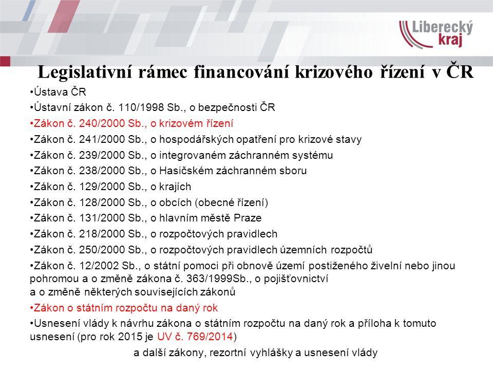 Legislativní rámec financování krizového řízení v ČR Ústava ČR Ústavní zákon č.