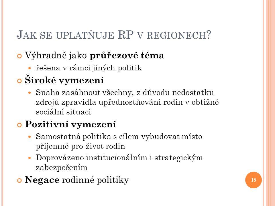J AK SE UPLATŇUJE RP V REGIONECH .