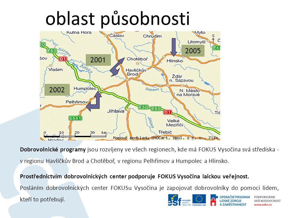 oblast působnosti 2005 2002 2001 Dobrovolnické programy jsou rozvíjeny ve všech regionech, kde má FOKUS Vysočina svá střediska - v regionu Havlíčkův Brod a Chotěboř, v regionu Pelhřimov a Humpolec a Hlinsko.