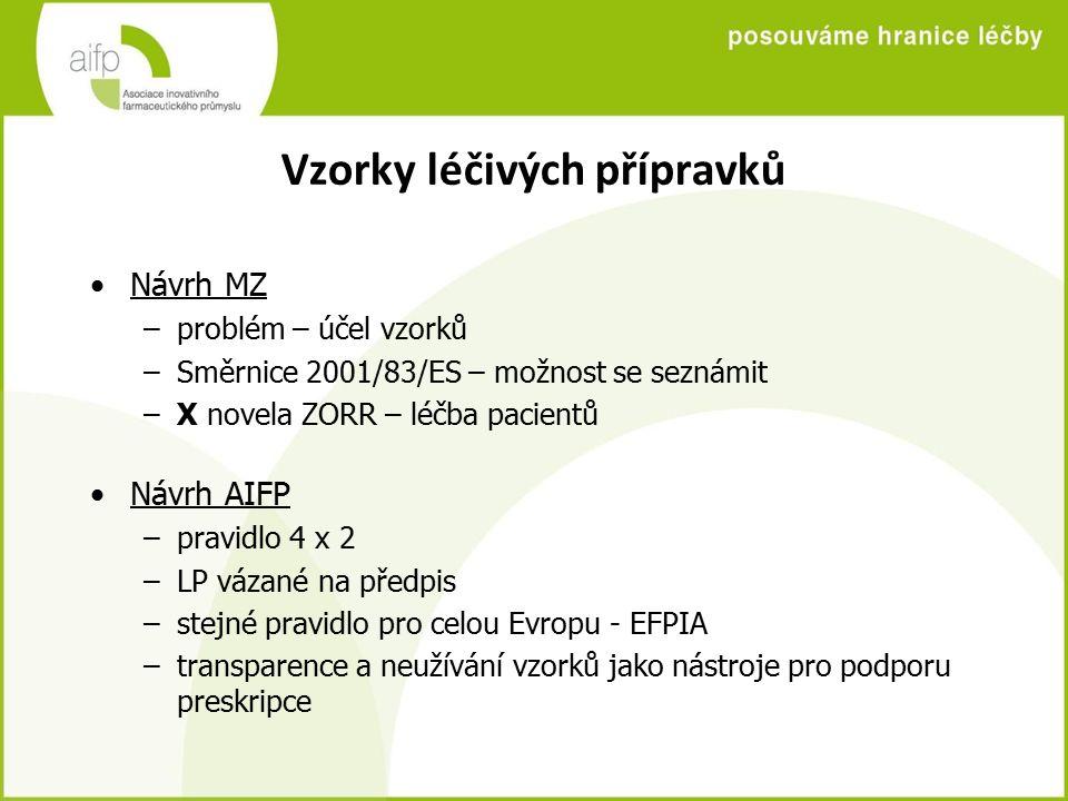 Vzorky léčivých přípravků Návrh MZ –problém – účel vzorků –Směrnice 2001/83/ES – možnost se seznámit –X novela ZORR – léčba pacientů Návrh AIFP –pravidlo 4 x 2 –LP vázané na předpis –stejné pravidlo pro celou Evropu - EFPIA –transparence a neužívání vzorků jako nástroje pro podporu preskripce