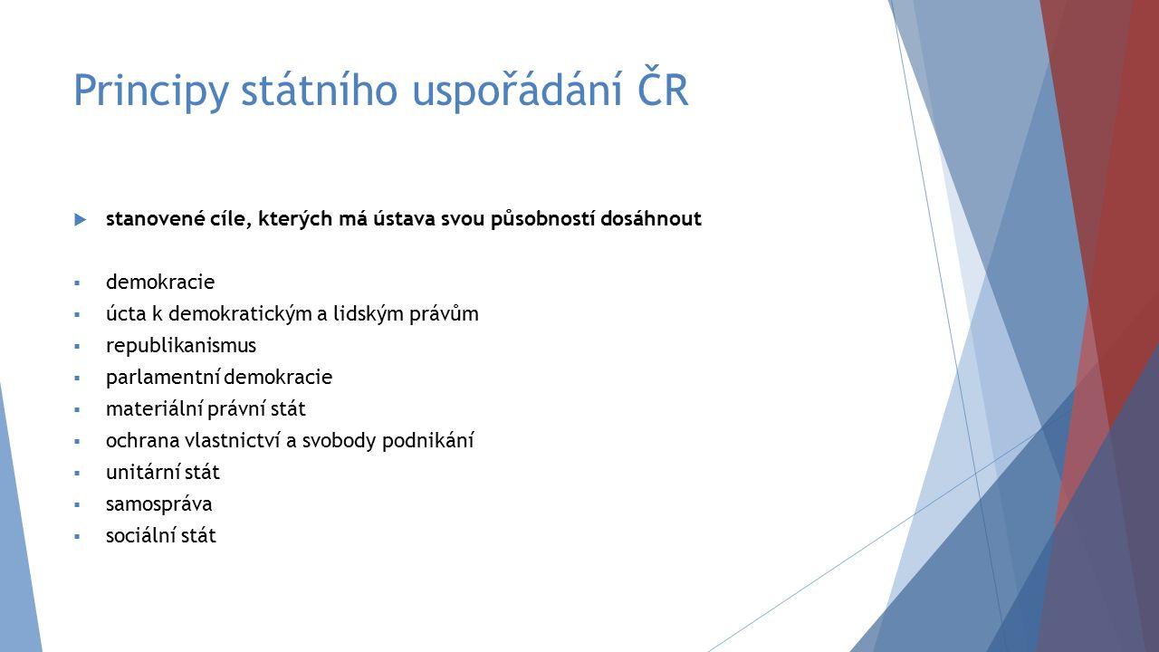 Principy státního uspořádání ČR  stanovené cíle, kterých má ústava svou působností dosáhnout  demokracie  úcta k demokratickým a lidským právům  r