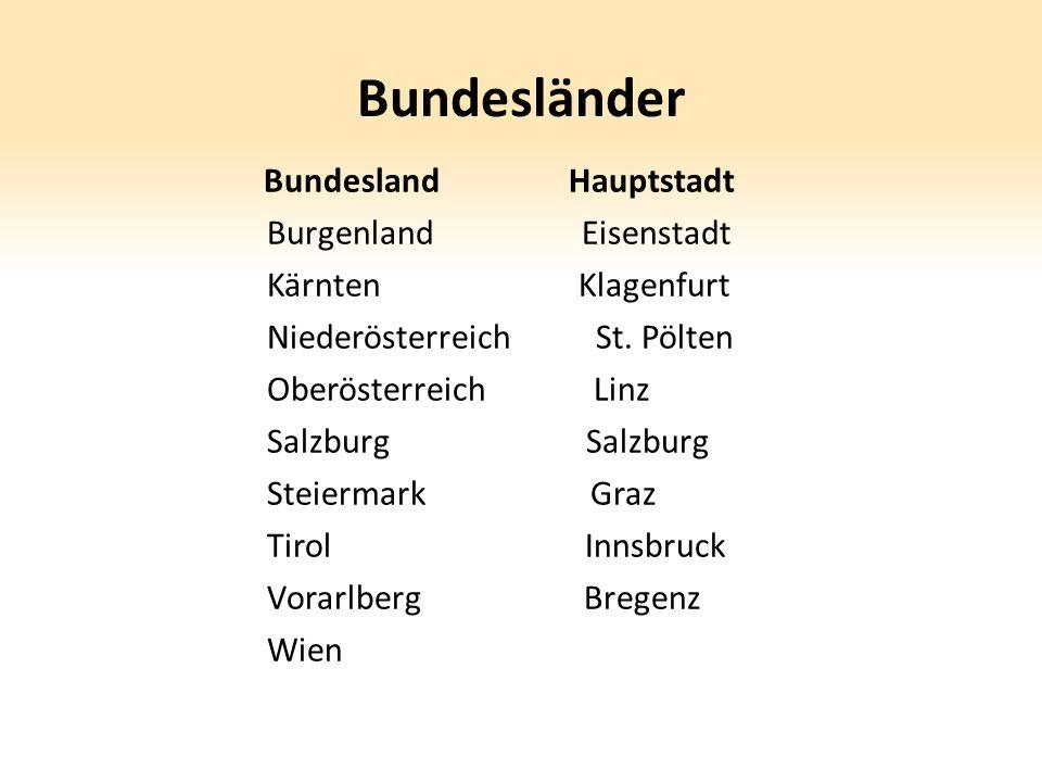 Bundesländer Bundesland Hauptstadt Burgenland Eisenstadt Kärnten Klagenfurt Niederösterreich St.