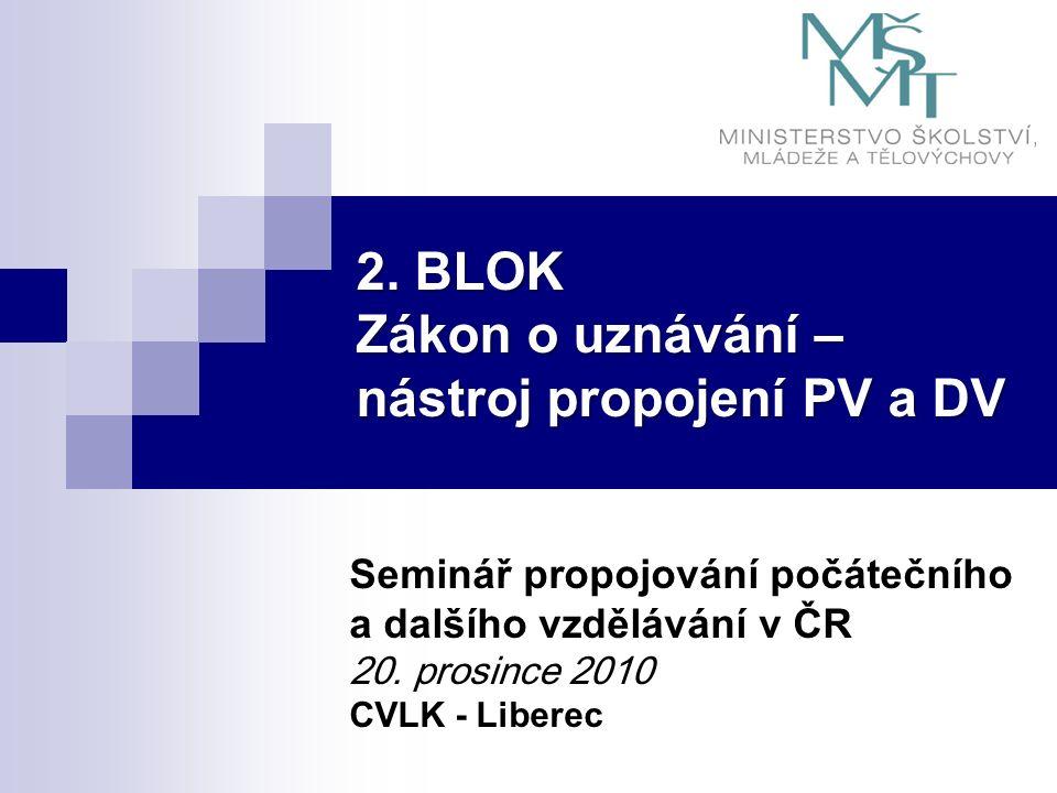 2. BLOK Zákon o uznávání – nástroj propojení PV a DV Seminář propojování počátečního a dalšího vzdělávání v ČR 20. prosince 2010 CVLK - Liberec