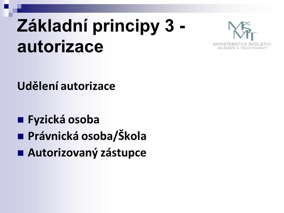 Základní principy 3 - autorizace Udělení autorizace Fyzická osoba Právnická osoba/Škola Autorizovaný zástupce