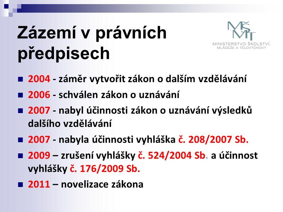 Zázemí v právních předpisech 2004 - záměr vytvořit zákon o dalším vzdělávání 2006 - schválen zákon o uznávání 2007 - nabyl účinnosti zákon o uznávání