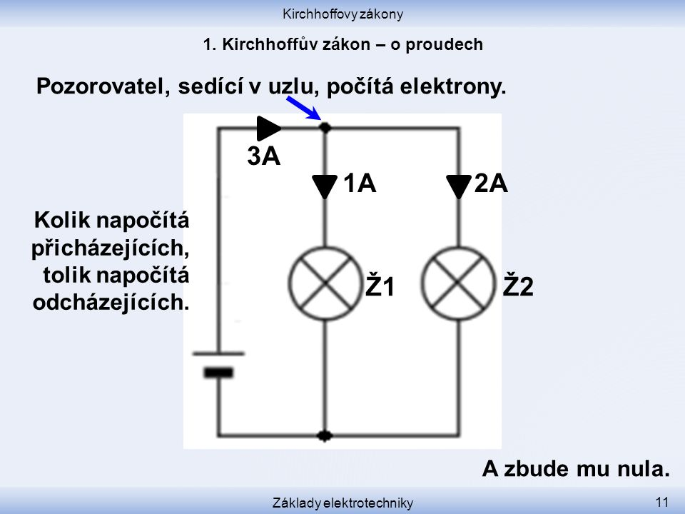 Kirchhoffovy zákony Základy elektrotechniky 11 Pozorovatel, sedící v uzlu, počítá elektrony. 1A2A 3A Ž1 Ž2 A zbude mu nula. Kolik napočítá přicházejíc