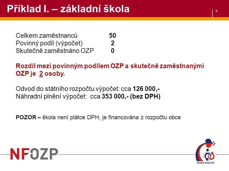 20 Kontakt: potmesilova@nfozp.czpotmesilova@nfozp.cz www.nfozp.cz