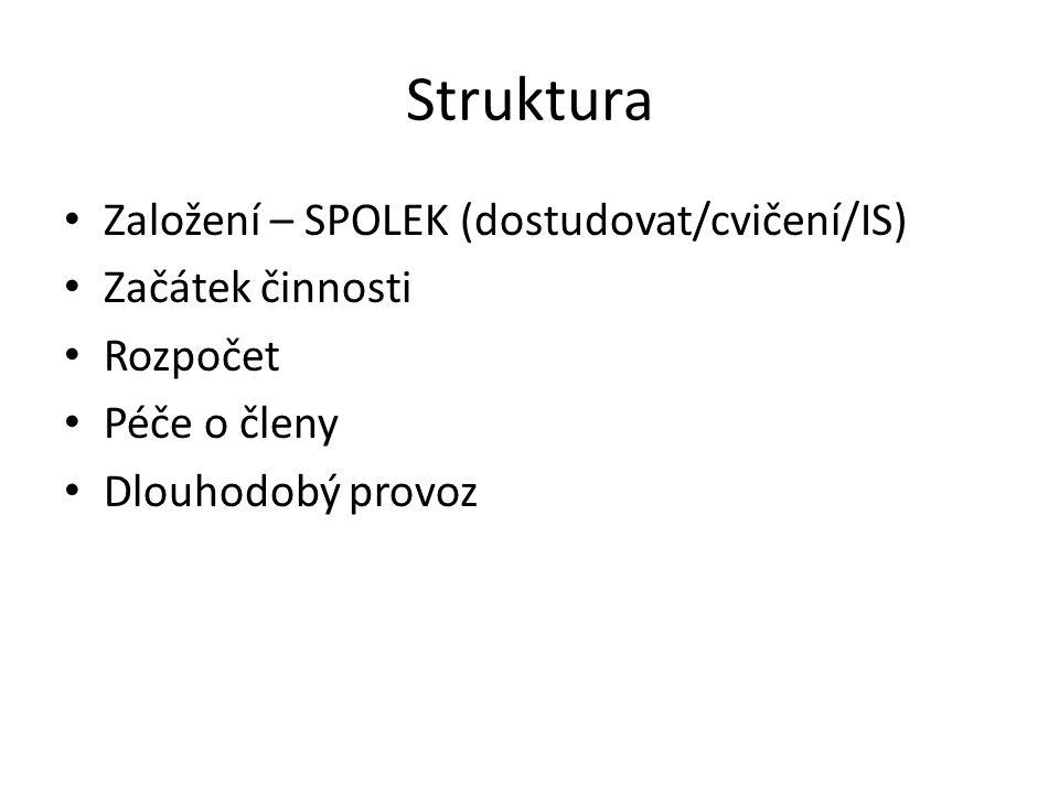 Struktura Založení – SPOLEK (dostudovat/cvičení/IS) Začátek činnosti Rozpočet Péče o členy Dlouhodobý provoz
