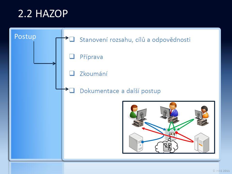 © IHAS 2011 2.2 HAZOP  Stanovení rozsahu, cílů a odpovědnosti  Příprava  Zkoumání  Dokumentace a další postup Postup
