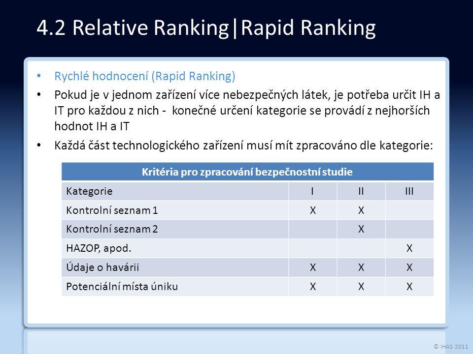 © IHAS 2011 Rychlé hodnocení (Rapid Ranking) Pokud je v jednom zařízení více nebezpečných látek, je potřeba určit IH a IT pro každou z nich - konečné určení kategorie se provádí z nejhorších hodnot IH a IT Každá část technologického zařízení musí mít zpracováno dle kategorie: 4.2 Relative Ranking|Rapid Ranking Kritéria pro zpracování bezpečnostní studie KategorieIIIIII Kontrolní seznam 1XX Kontrolní seznam 2X HAZOP, apod.X Údaje o haváriiXXX Potenciální místa únikuXXX