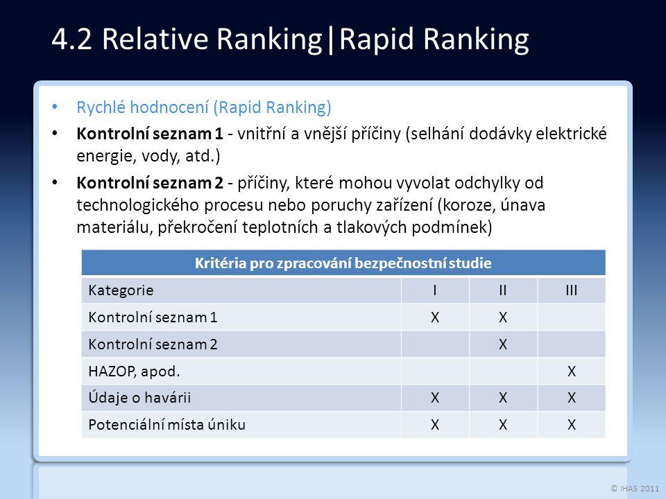 © IHAS 2011 Rychlé hodnocení (Rapid Ranking) Kontrolní seznam 1 - vnitřní a vnější příčiny (selhání dodávky elektrické energie, vody, atd.) Kontrolní seznam 2 - příčiny, které mohou vyvolat odchylky od technologického procesu nebo poruchy zařízení (koroze, únava materiálu, překročení teplotních a tlakových podmínek) 4.2 Relative Ranking|Rapid Ranking Kritéria pro zpracování bezpečnostní studie KategorieIIIIII Kontrolní seznam 1XX Kontrolní seznam 2X HAZOP, apod.X Údaje o haváriiXXX Potenciální místa únikuXXX