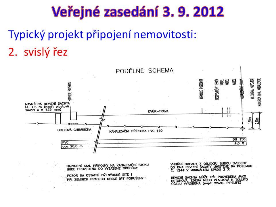 Typický projekt připojení nemovitosti: 2.svislý řez