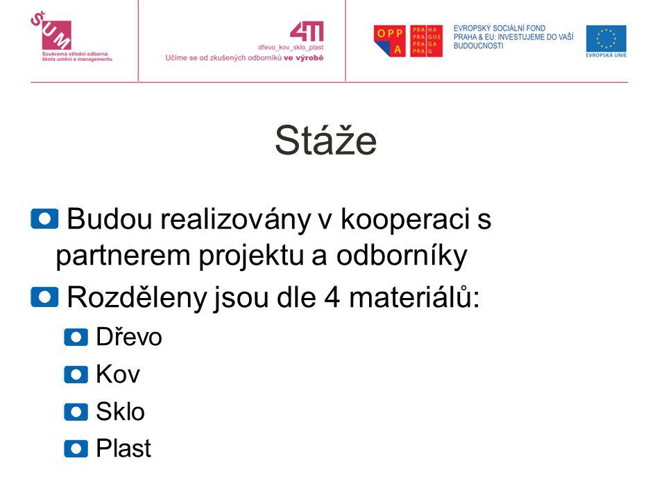 Stáže Budou realizovány v kooperaci s partnerem projektu a odborníky Rozděleny jsou dle 4 materiálů: Dřevo Kov Sklo Plast